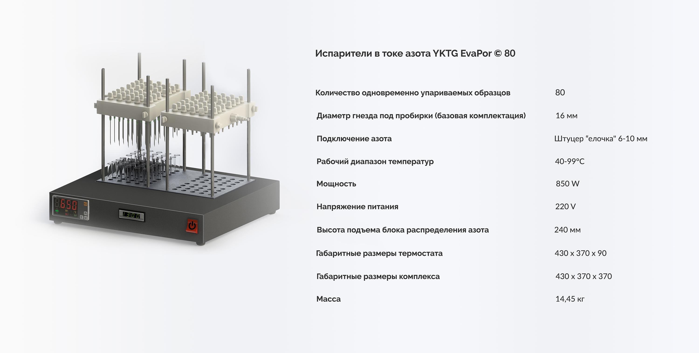 isparitel-v-toke-azota-evapor-80-yktg-com-tablica