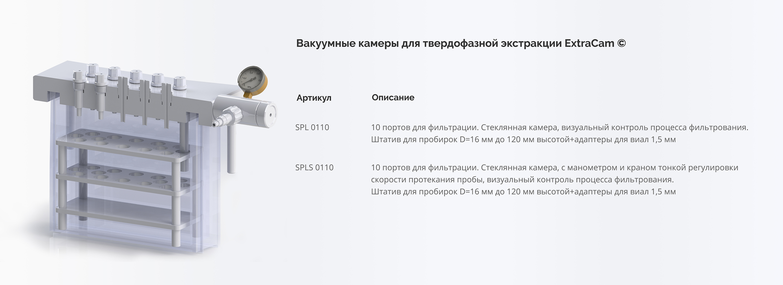 kamery-tverdofaznoj-jekstrakcii-yktg-extracam-tablica1